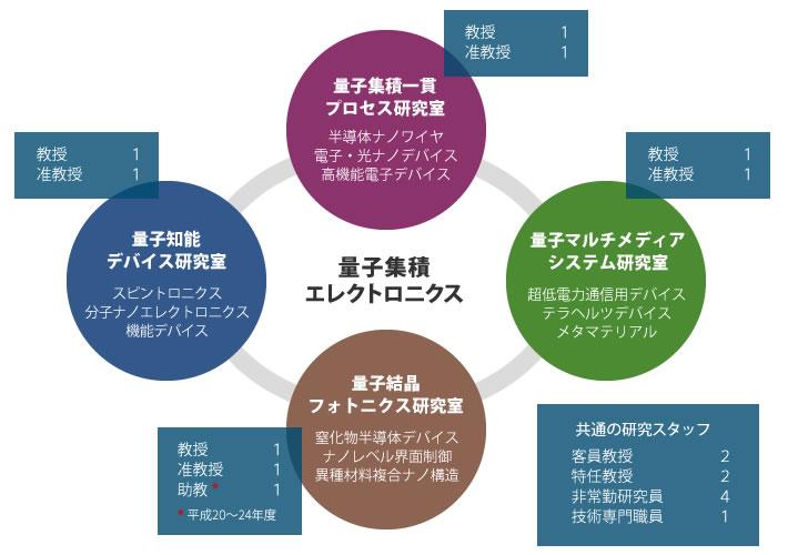 researchgroup_j.jpg