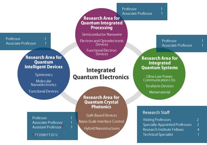 researchgroup_e.jpg